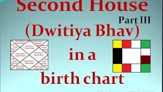 Vedic Astrology Classes - 40