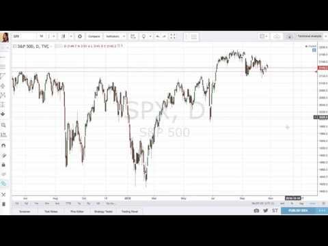 Siti con segnali di trading