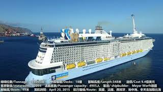 Top10 List of largest cruise ships