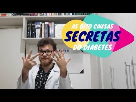 Análise de açúcar no sangue, a contracção