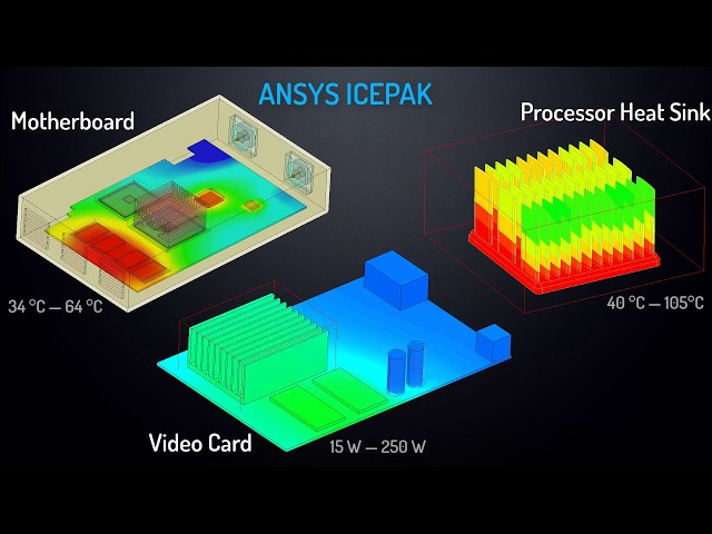 Ansys Icepak Video
