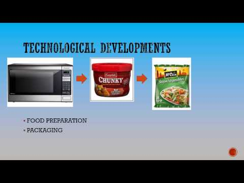 Food Product Development - Reasons for New Products