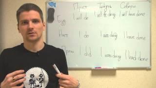 Секреты английских глаголов