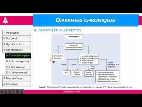 Le cancer du sang dans le diabète