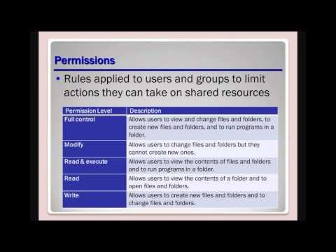 MTA 98-349 Windows Operating System Fundamentals 6. dio ...