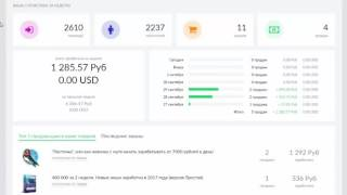 Как заработать в интернете с помощью Glopart.ru