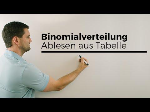 Binomialverteilung | Ablesen von der Tabelle | Mathe by Daniel Jung