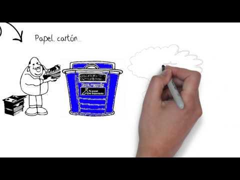 Decálogo del Buen Reciclaje. Proyecto europeo Reconver