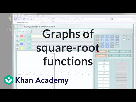 Graphs Of Square Root Functions Video Khan Academy