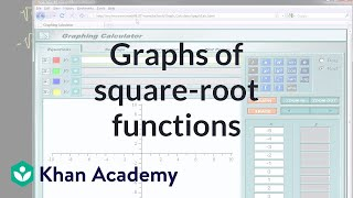 Graphs of Square Root Functions