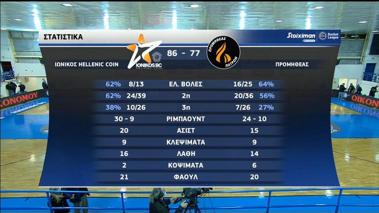Basket League Ιωνικός Νικαίας – Προμηθέας Πάτρας 86-77   HIGHLIGHTS   19/12/2020   ΕΡΤ