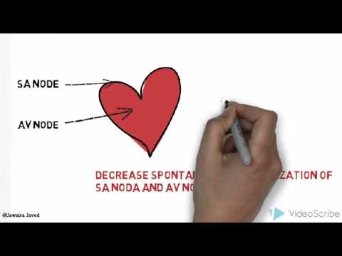 Tablete hipertenzije ihd