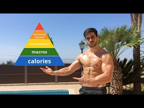 How To Achieve Your Fitness Goal Either Is Fat Loss or Muscle Gain | Nutrition Pyramid Explained