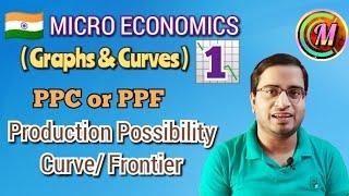 PRODUCTION POSSIBILITY CURVE / FRONTIER ( PPC/PPF ) MICRO ECONOMICS #missioncommerce