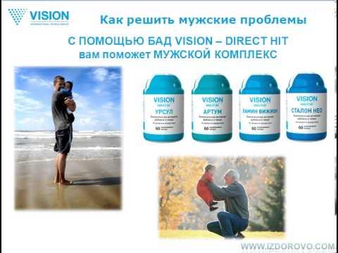 Средства от потенции таблетки