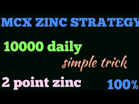 mp4 Investing Zinc Chart, download Investing Zinc Chart video klip Investing Zinc Chart