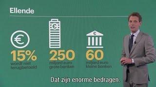 Zo groot is de Italiaanse bankencrisis - RTL Z NIEUWS