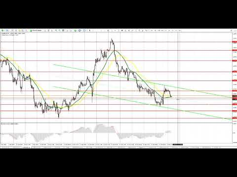 InstaForex Analytics: Видео-прогноз на 23 февраля EUR/USD GBP/USD
