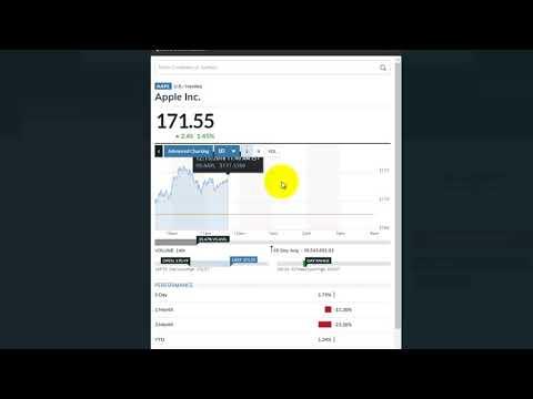 Bitcoin comerciantul pentru începători