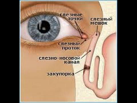 Сколько стоит лазерной эпиляции на лице
