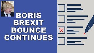 The Boris Brexit Bounce is still working!