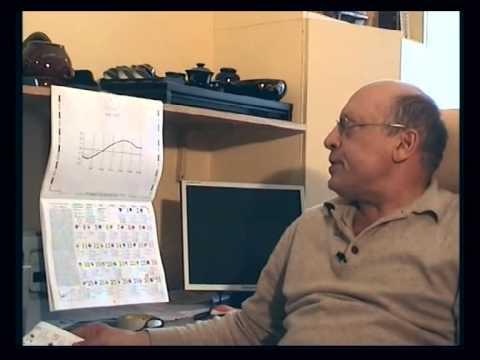 Гороскоп на июль 2017 для водолеев