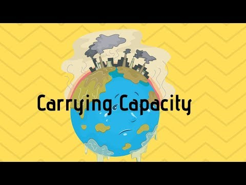 Ecological Carrying Capacity-Biology
