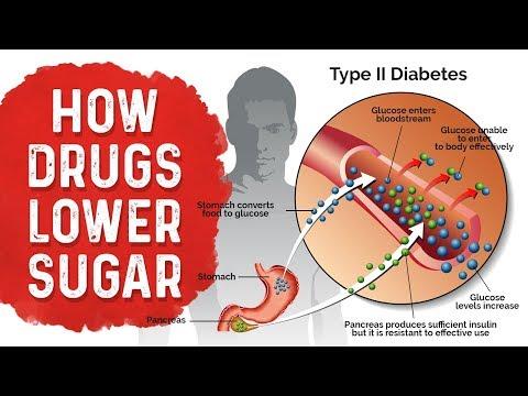 Clismă în diabet