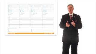 Business Management System overview