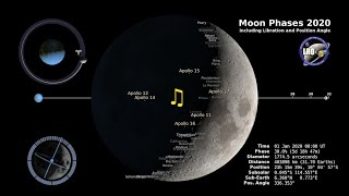 Moon Phases 2020 - Northern Hemisphere - 4K