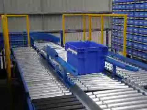 Tote bin conveying and transfer - Order picking zone routine