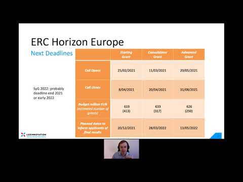 Financing group leaders (ERC)