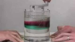 Laminar Flow and Fluid Dynamics