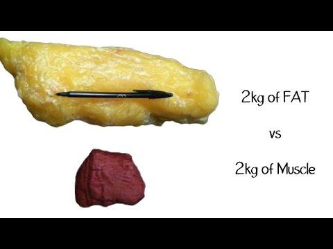Почему вес стоит, а объемы уходят? и Наоборот.http://okaybeauty.ru/