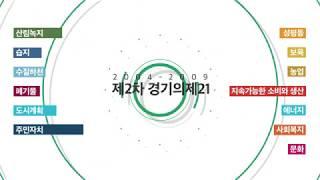 경기도지속가능발전협의회 20년의 발걸음
