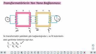 Eğitim Vadisi AYT Fizik 17.Föy Alternatif Akım - Transformatörler 2 Konu Anlatım Videoları