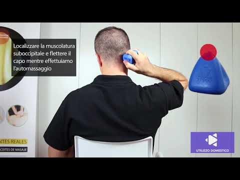 Analginum di dolori articolari