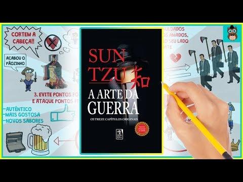 A ARTE DA GUERRA | SUN TZU | RESUMO ANIMADO | ESTRATÉGIA