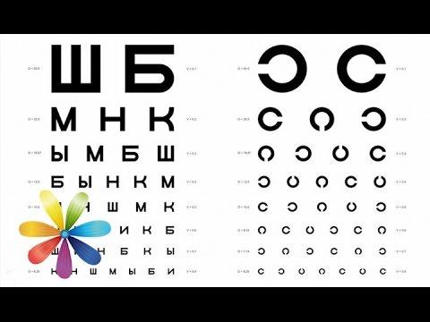Упражнения для глаз плохое зрение