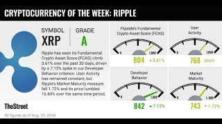 XRP Listed On NASDAQ Site And TheStreet.com Covers Ripple And XRP