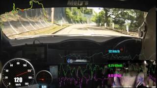2015全日本ラリー若狭 SS9 レインボー3 BRZ