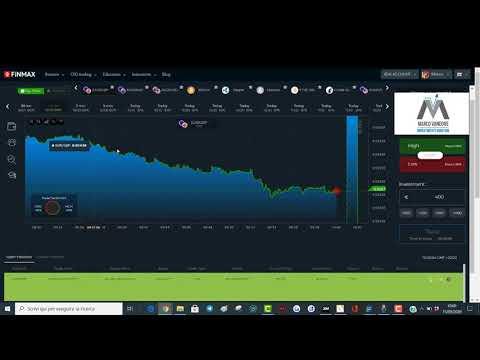 Fare soldi su Internet utilizzando un computer