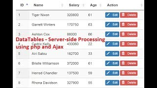 DataTables - CodeIgniter Server-side Processing With Ajax By Kon