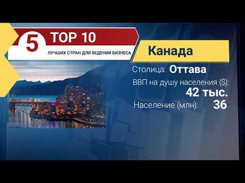 ТОП 10 лучших стран для ведения бизнеса
