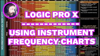 Subtractive EQ Using Instrument Frequency Charts