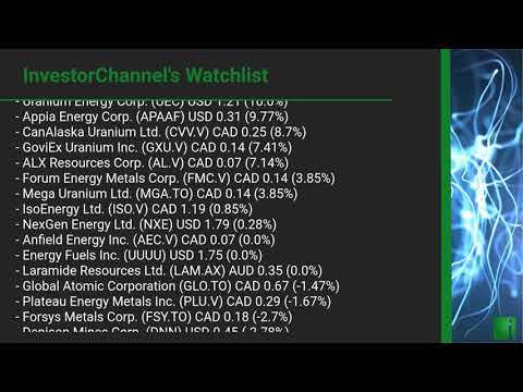 InvestorChannel's Uranium Watchlist Update for Wednesday, September 16, 2020, 16:30 EST