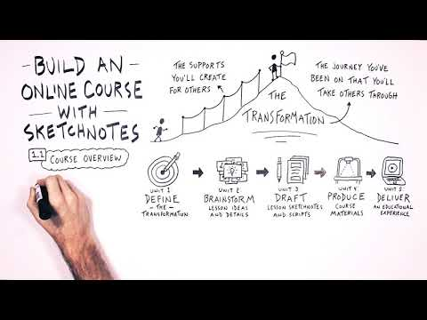 How to Build an Online Course - YouTube