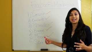 Facebook Marketing: 6 Steps to Facebook Marketing Success