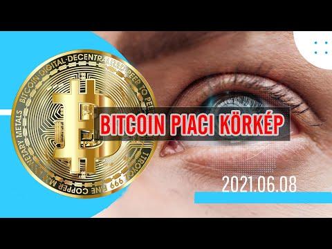 Bitcoin kereskedési platformok usa
