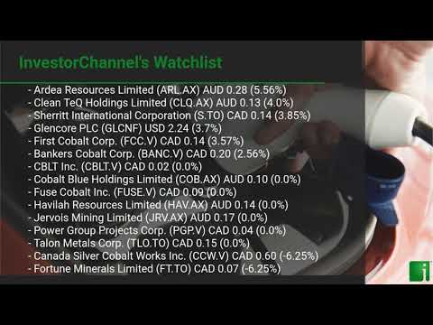 InvestorChannel's Cobalt Watchlist Update for Friday, July 10, 2020, 16:30 EST